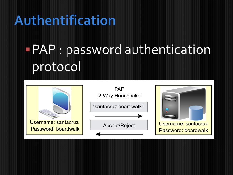 Authentification PAP : password authentication protocol