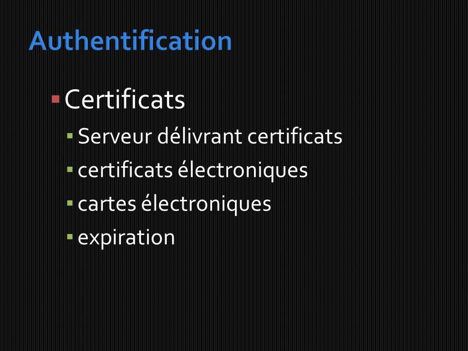 Authentification Certificats Serveur délivrant certificats