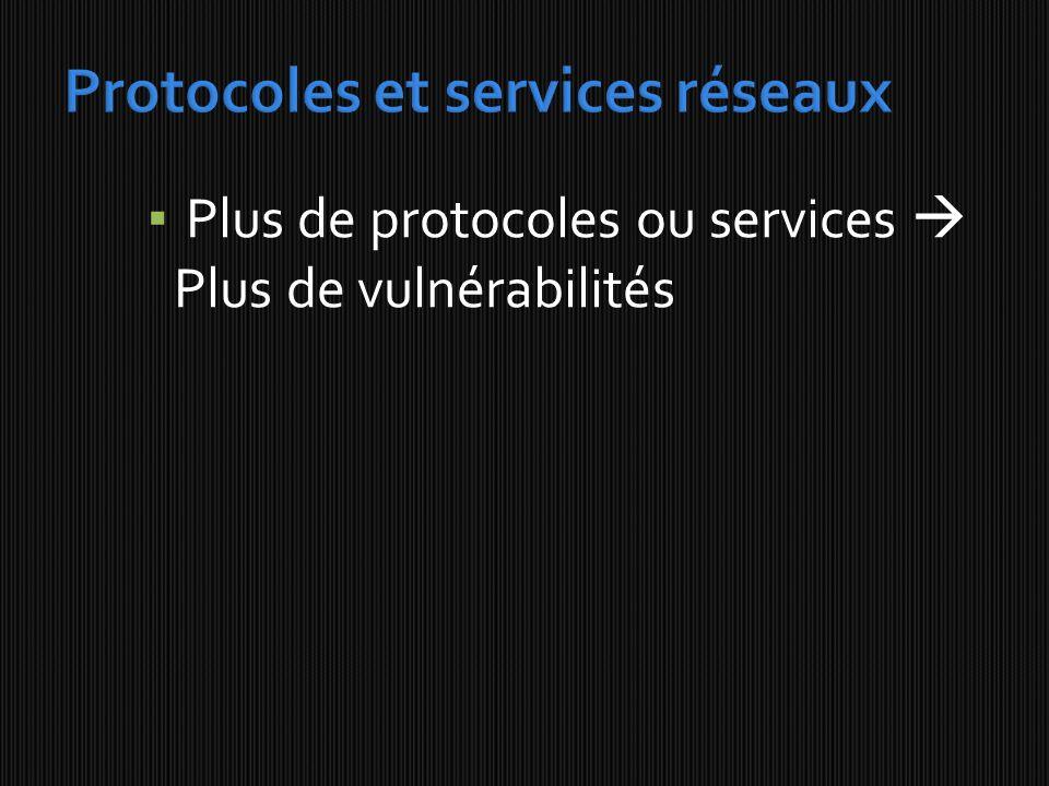 Protocoles et services réseaux