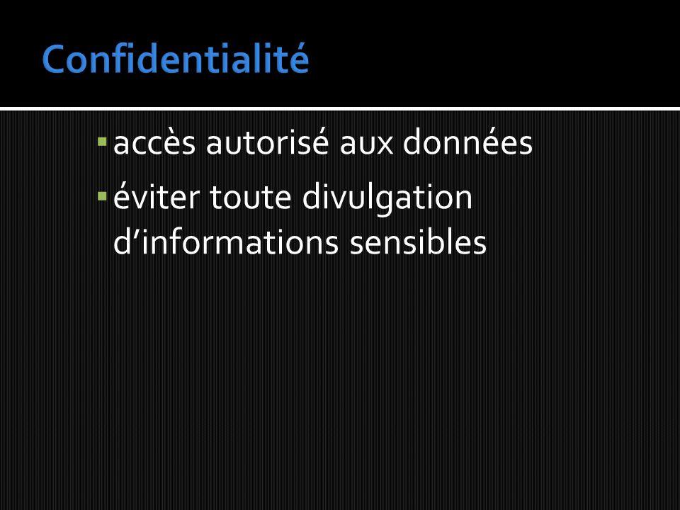 Confidentialité accès autorisé aux données