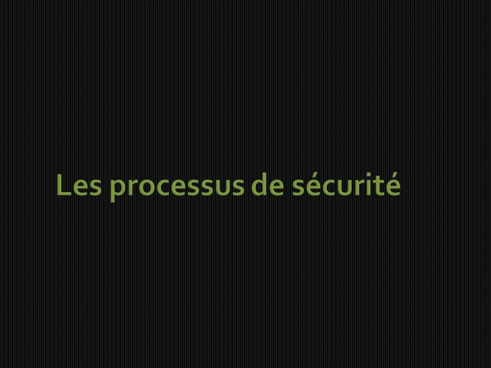 Les processus de sécurité