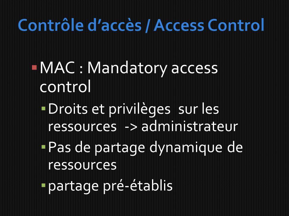 Contrôle d'accès / Access Control