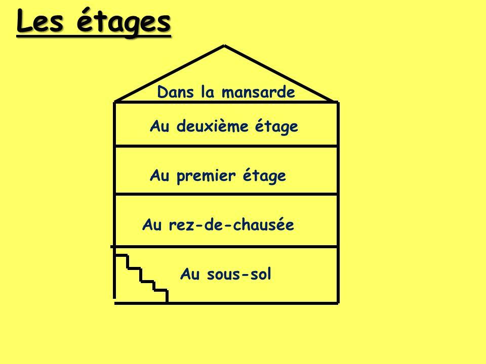 Les étages Dans la mansarde Au deuxième étage Au premier étage