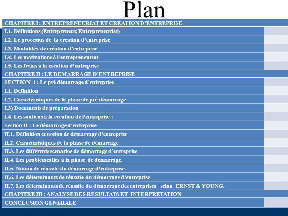Plan CHAPITRE I : ENTREPRENEURIAT ET CREATION D'ENTREPRISE