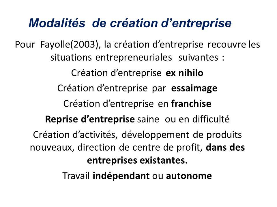 Modalités de création d'entreprise