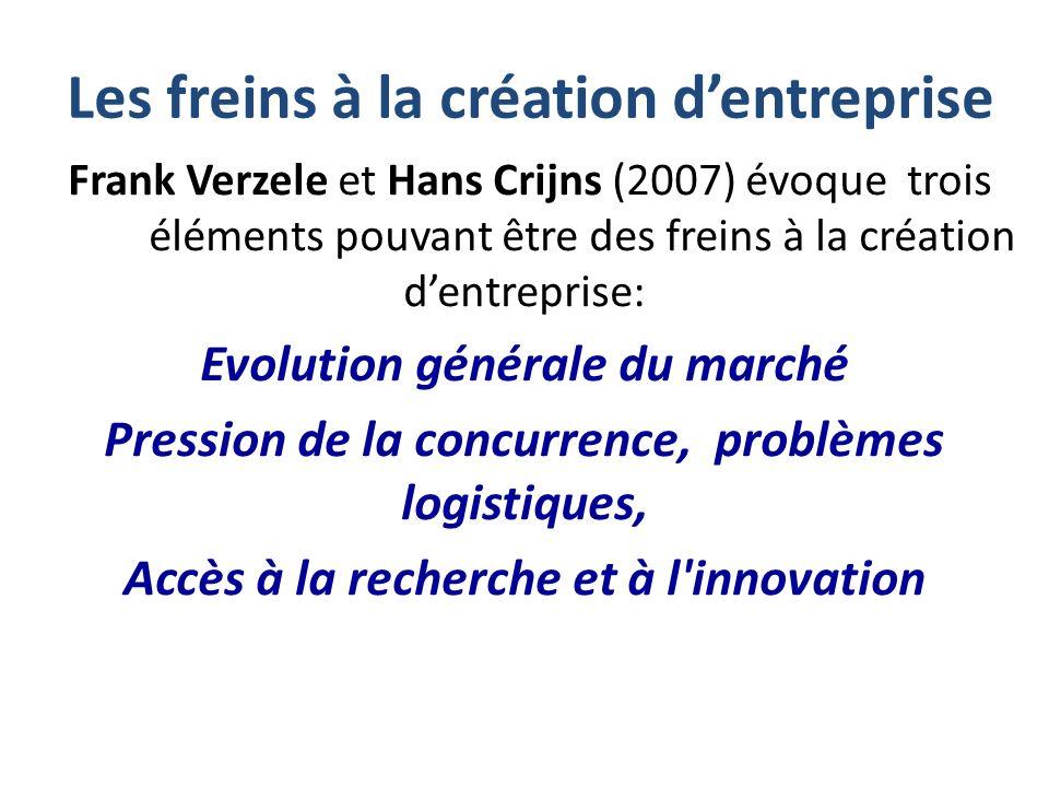 Plan chapitre i entrepreneuriat et creation d entreprise for Creation entreprise qui marche