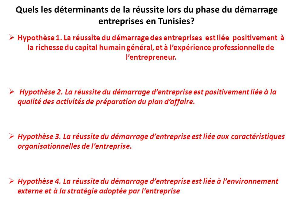 Quels les déterminants de la réussite lors du phase du démarrage entreprises en Tunisies