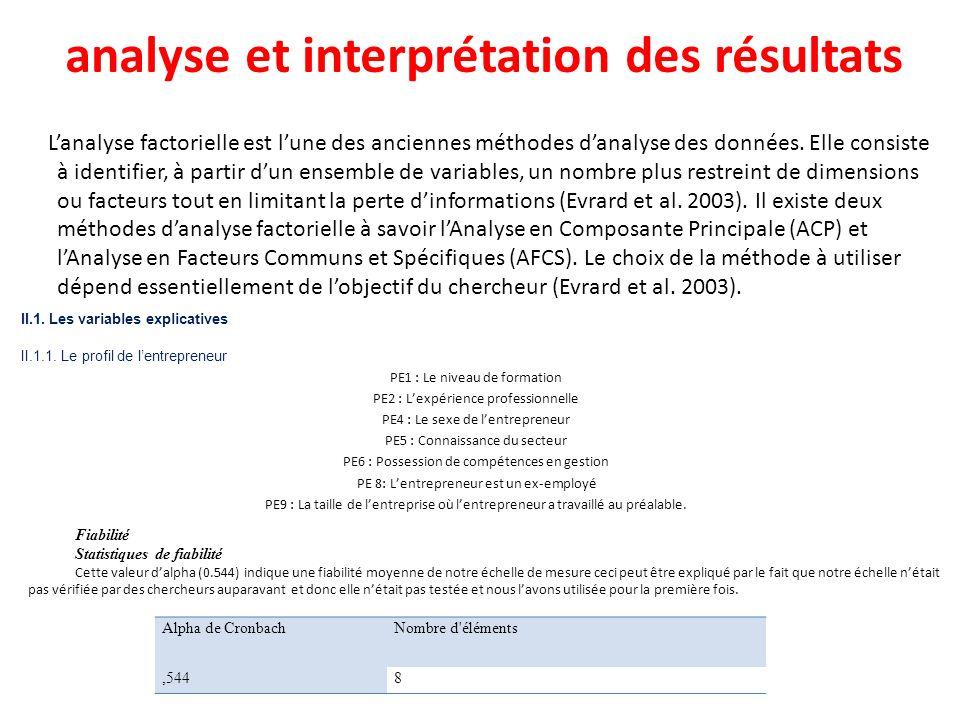 analyse et interprétation des résultats