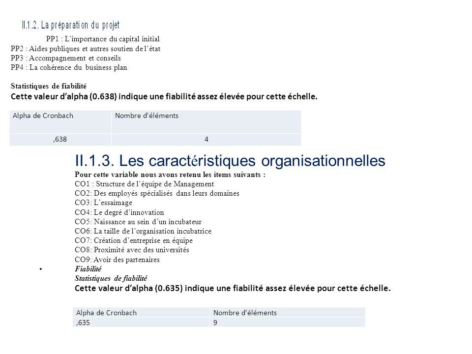 II.1.3. Les caractéristiques organisationnelles