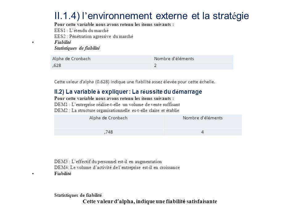 II.1.4) l'environnement externe et la stratégie