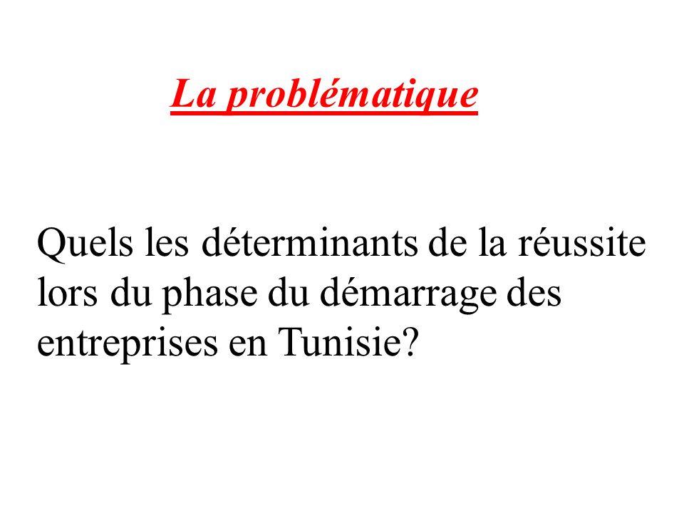 La problématique Quels les déterminants de la réussite lors du phase du démarrage des entreprises en Tunisie