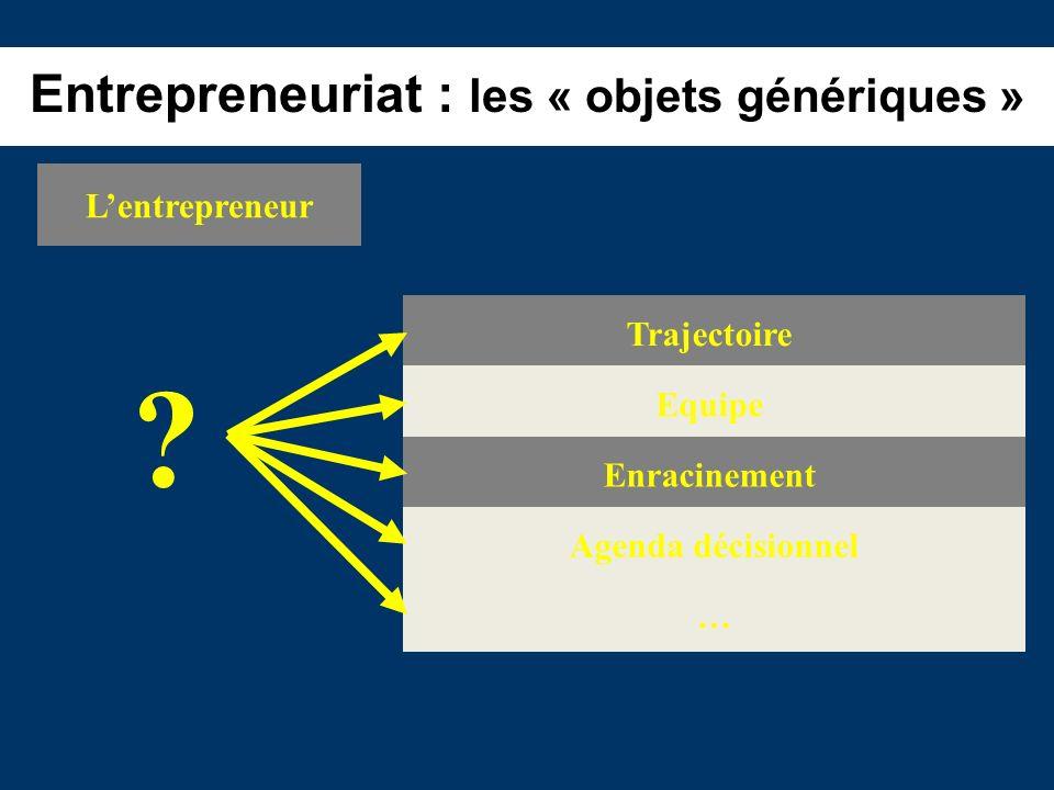Entrepreneuriat : les « objets génériques »