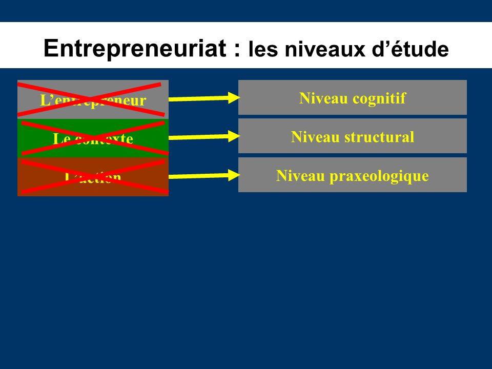 Entrepreneuriat : les niveaux d'étude