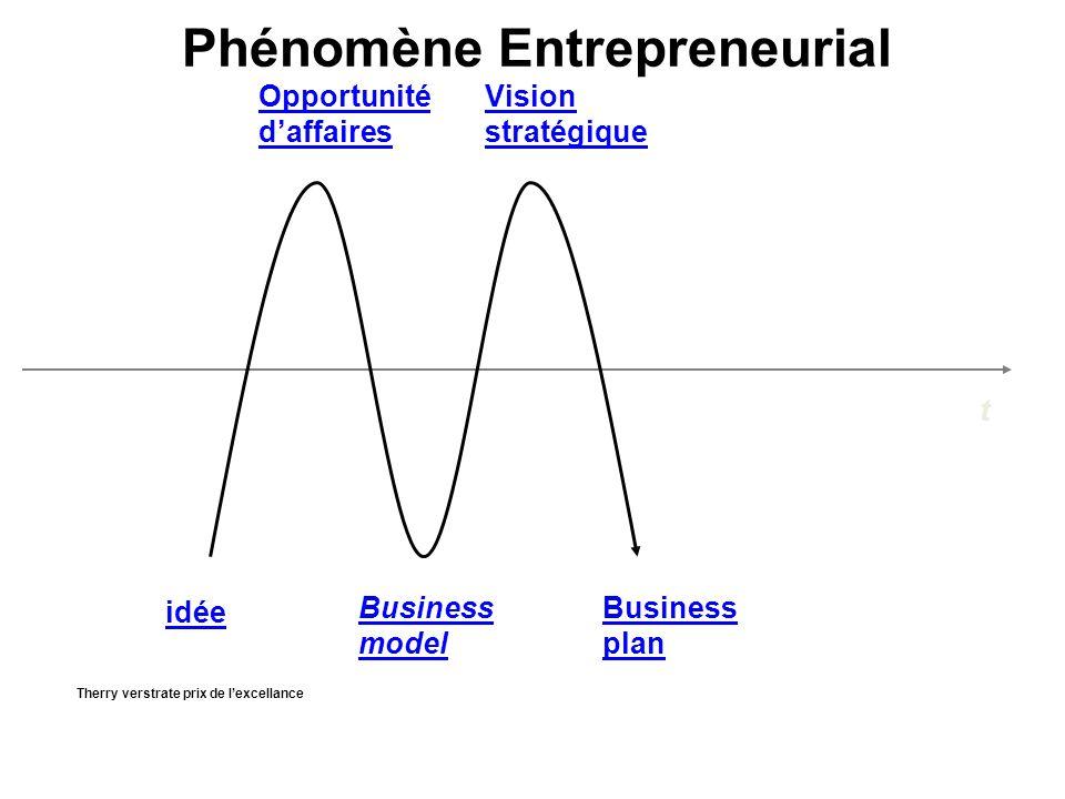 Phénomène Entrepreneurial Therry verstrate prix de l'excellance