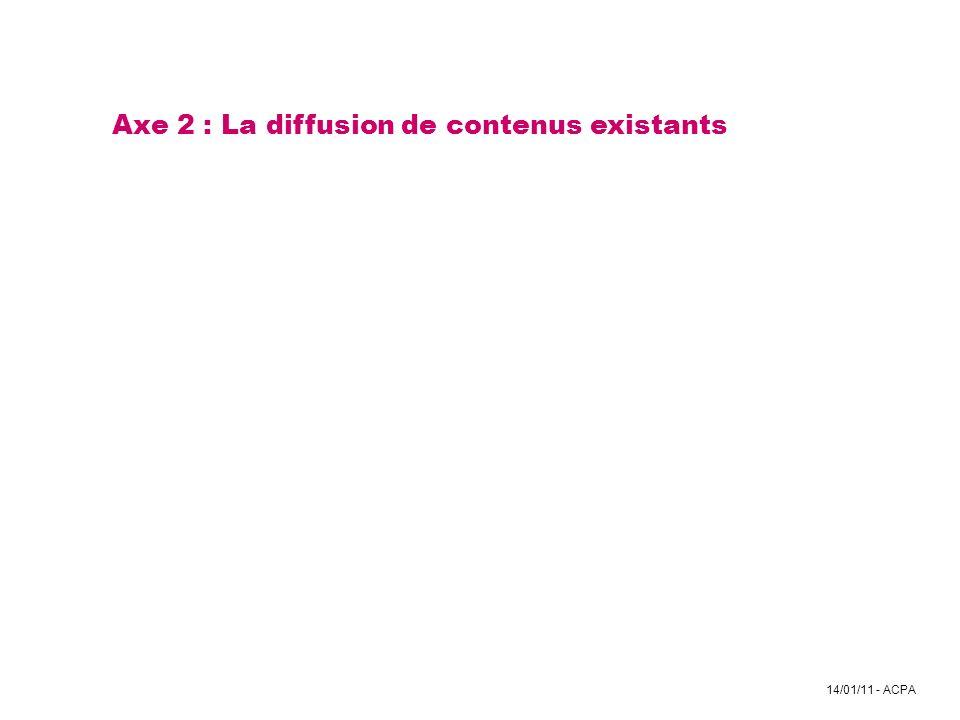 Axe 2 : La diffusion de contenus existants
