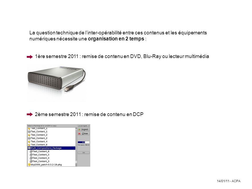 La question technique de l'inter-opérabilité entre ces contenus et les équipements numériques nécessite une organisation en 2 temps : 1ère semestre 2011 : remise de contenu en DVD, Blu-Ray ou lecteur multimédia