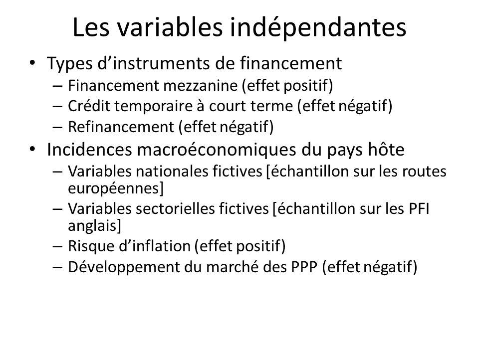 Les variables indépendantes