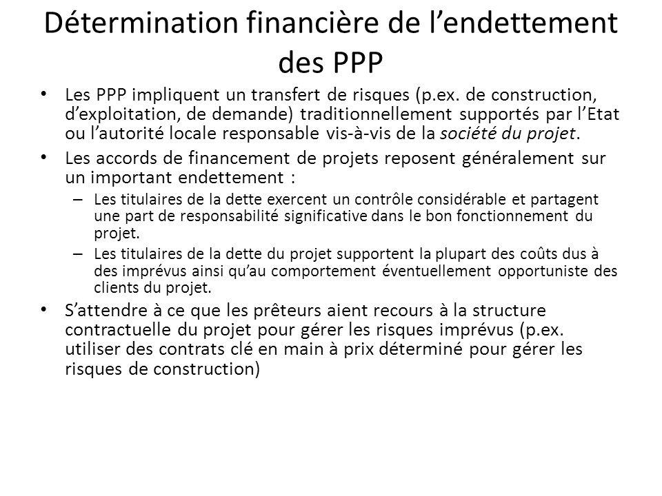 Détermination financière de l'endettement des PPP