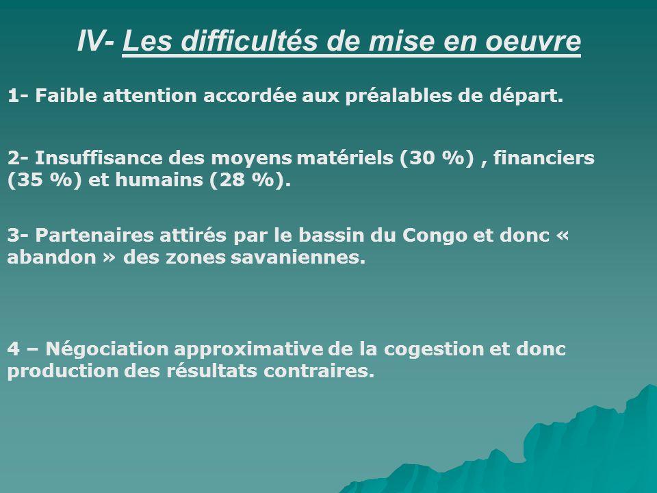IV- Les difficultés de mise en oeuvre