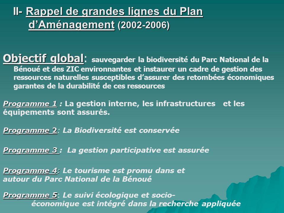 II- Rappel de grandes lignes du Plan d'Aménagement (2002-2006)
