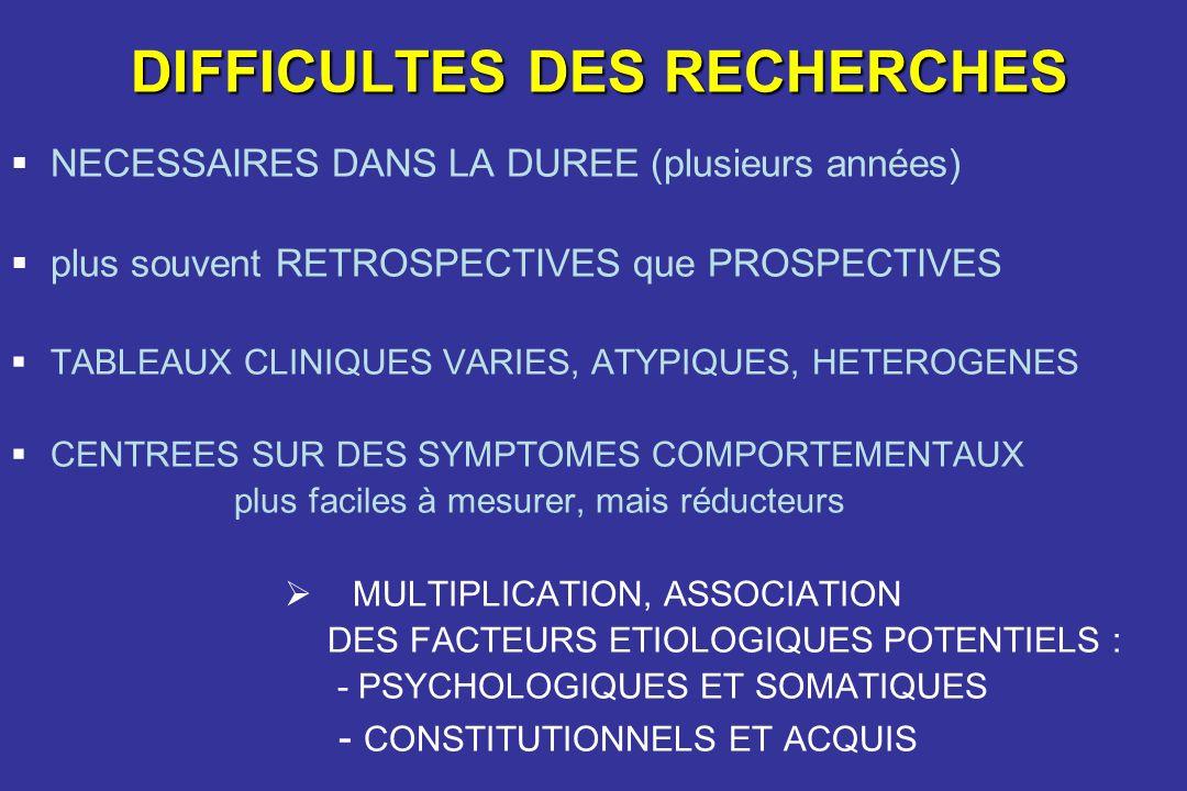 DIFFICULTES DES RECHERCHES
