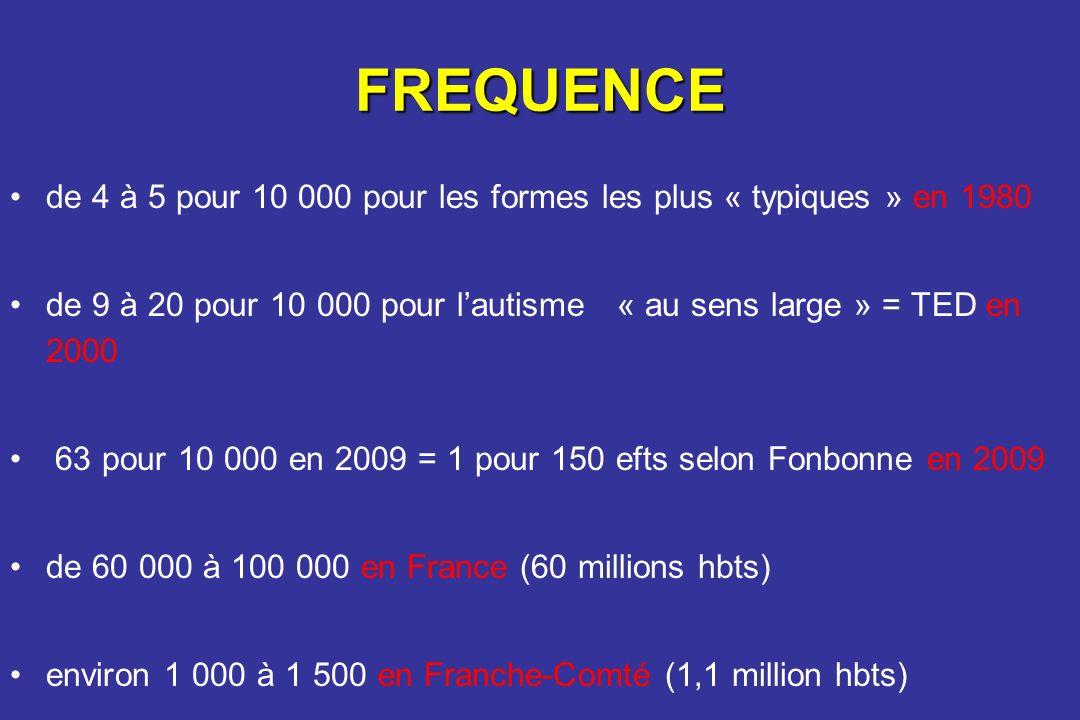 FREQUENCEde 4 à 5 pour 10 000 pour les formes les plus « typiques » en 1980. de 9 à 20 pour 10 000 pour l'autisme « au sens large » = TED en 2000.