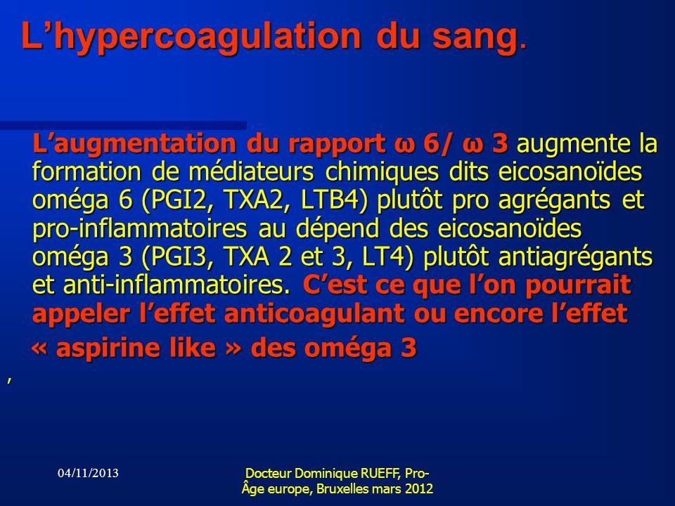 L'hypercoagulation du sang.