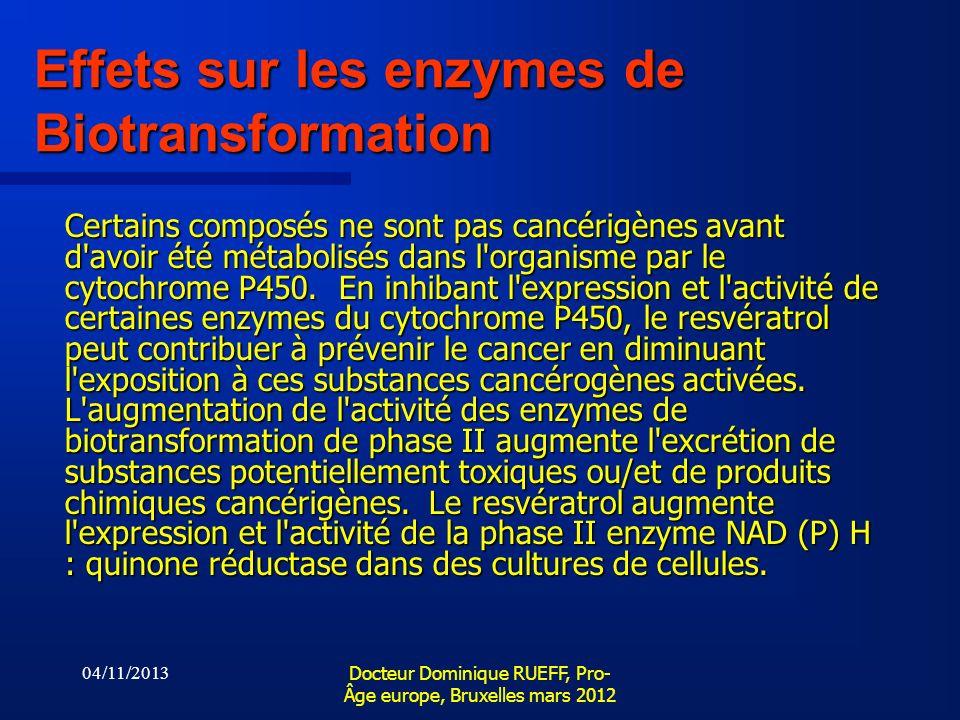 Effets sur les enzymes de Biotransformation