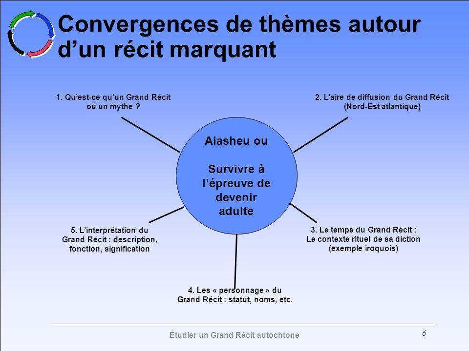 Convergences de thèmes autour d'un récit marquant