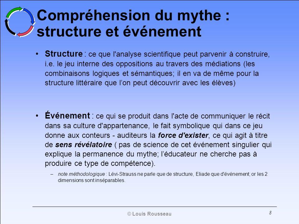 Compréhension du mythe : structure et événement