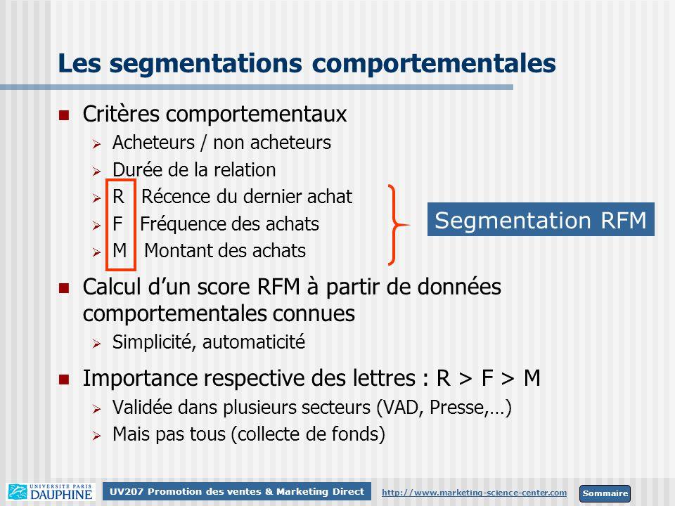 Les segmentations comportementales