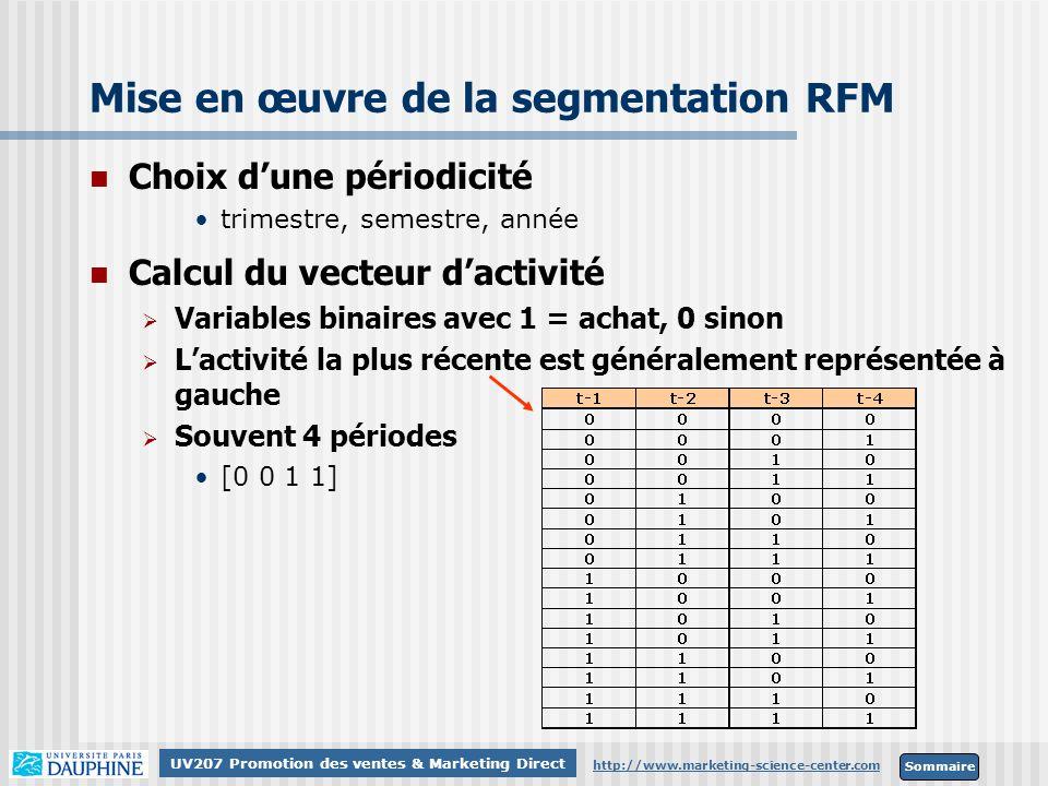 Mise en œuvre de la segmentation RFM