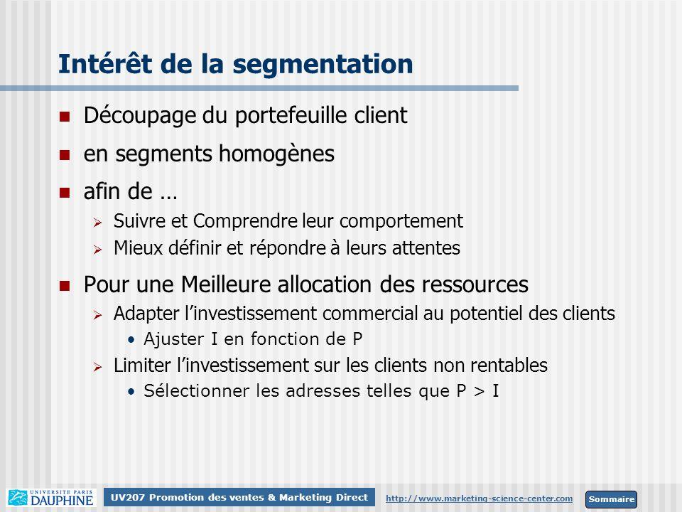 Intérêt de la segmentation