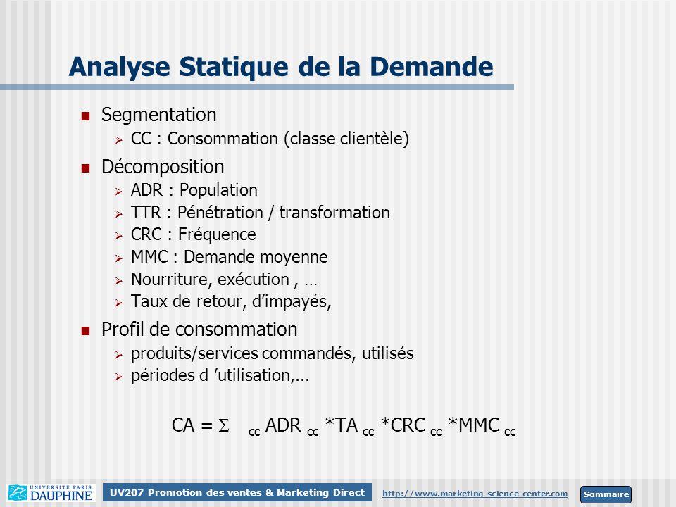 Analyse Statique de la Demande