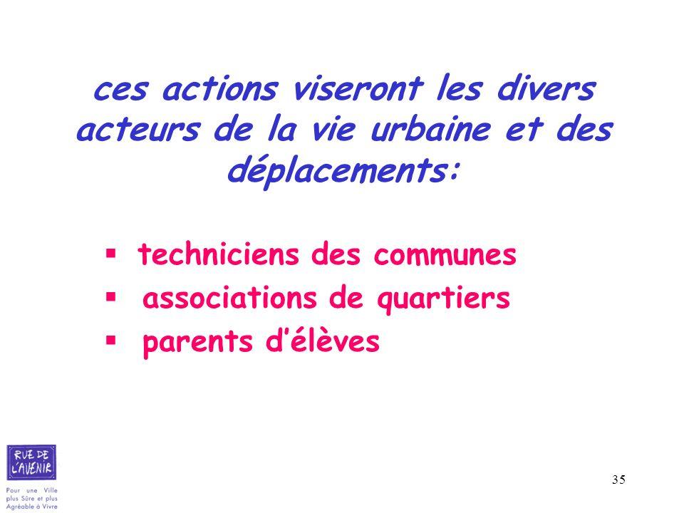 ces actions viseront les divers acteurs de la vie urbaine et des déplacements: