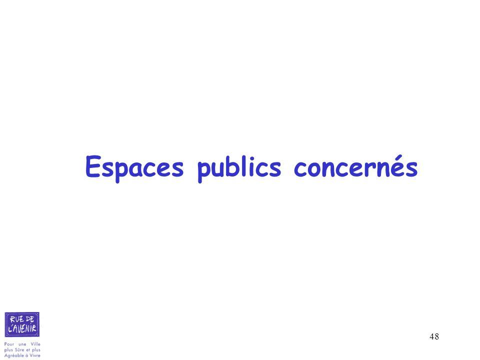 Espaces publics concernés