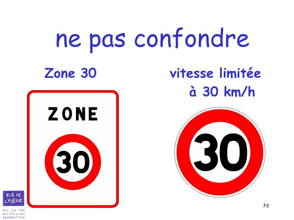 ne pas confondre Zone 30 vitesse limitée à 30 km/h