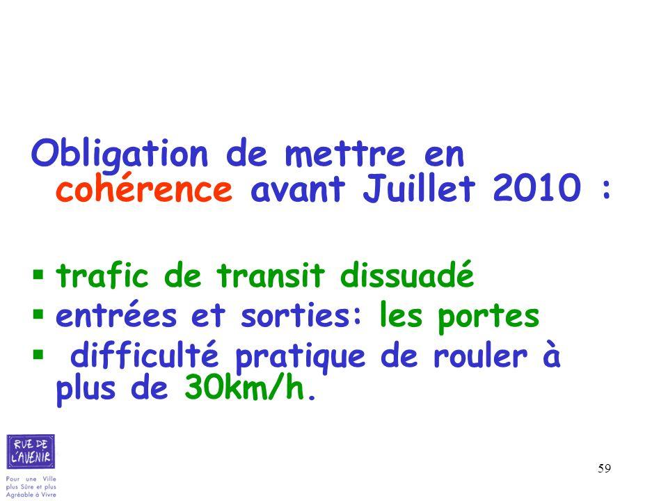 Obligation de mettre en cohérence avant Juillet 2010 :