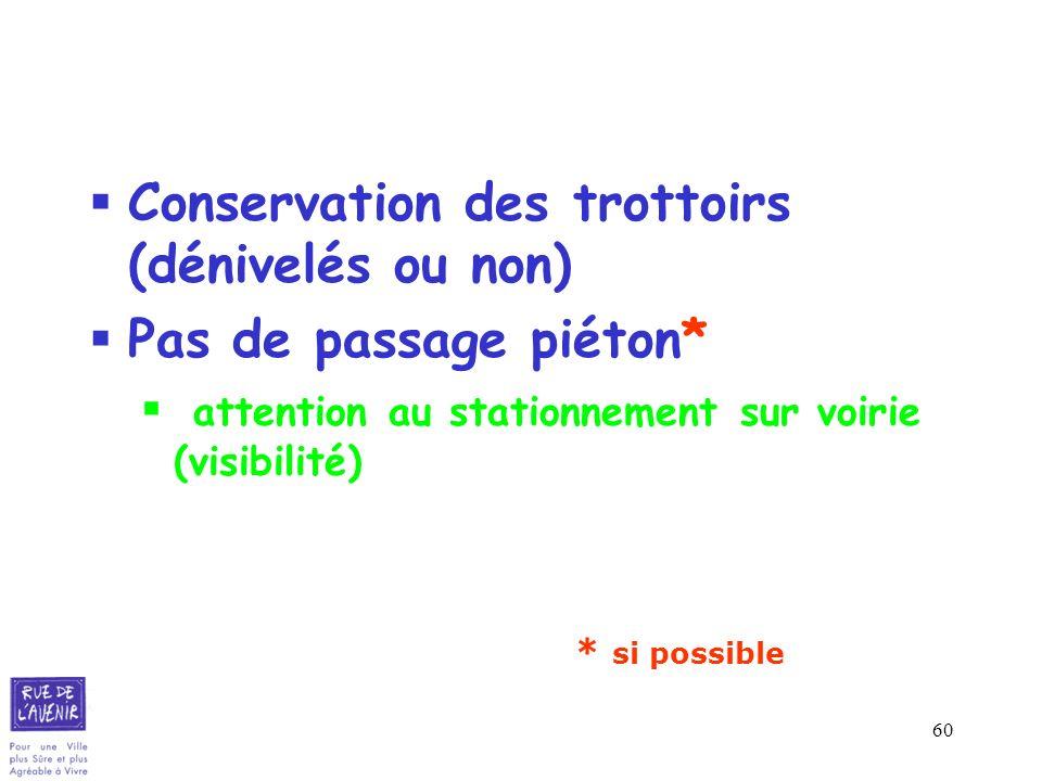Conservation des trottoirs (dénivelés ou non) Pas de passage piéton*