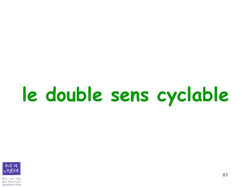 le double sens cyclable