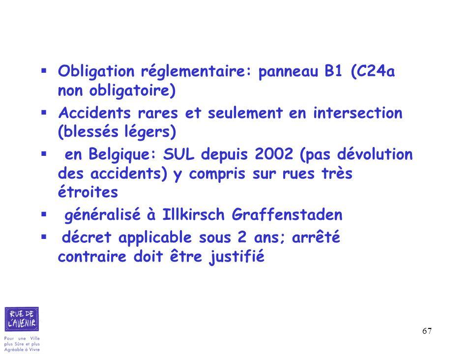 Obligation réglementaire: panneau B1 (C24a non obligatoire)