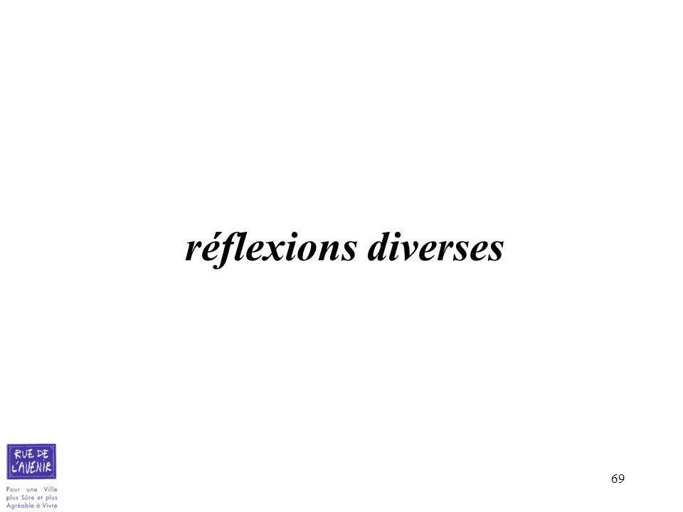 réflexions diverses