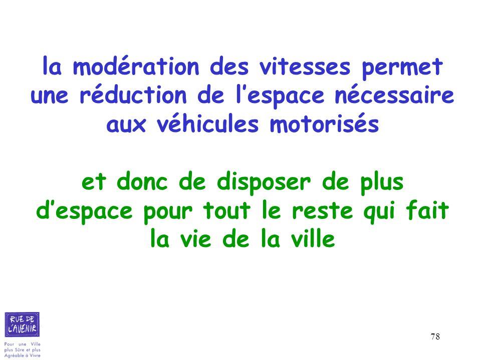 la modération des vitesses permet une réduction de l'espace nécessaire aux véhicules motorisés et donc de disposer de plus d'espace pour tout le reste qui fait la vie de la ville