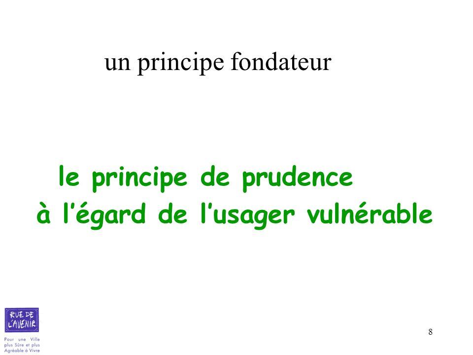 un principe fondateur à l'égard de l'usager vulnérable