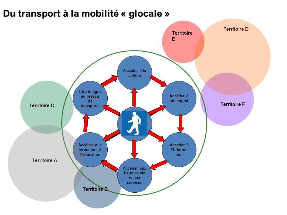 Du transport à la mobilité « glocale »