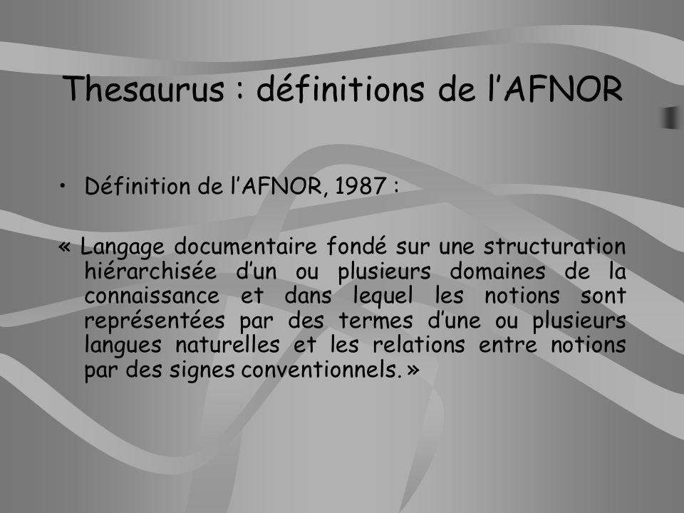 Thesaurus : définitions de l'AFNOR