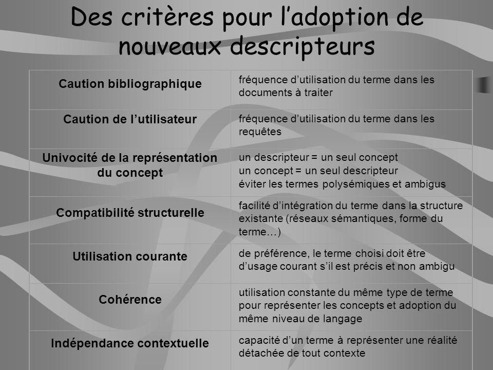 Des critères pour l'adoption de nouveaux descripteurs