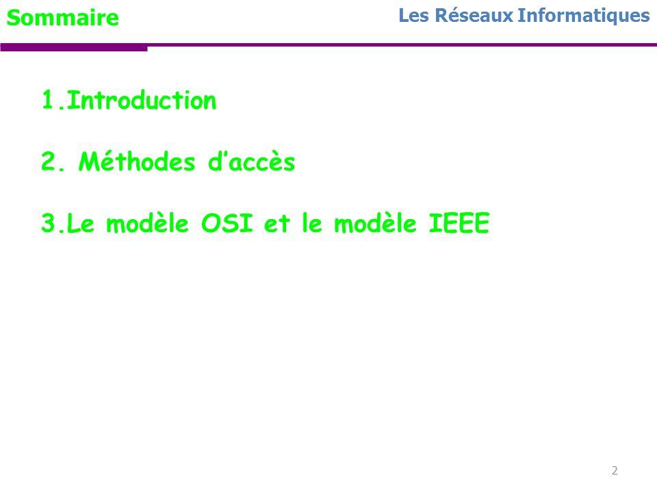 Le modèle OSI et le modèle IEEE