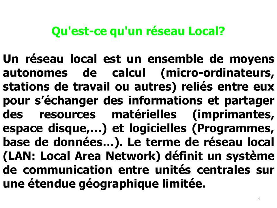 Qu est-ce qu un réseau Local