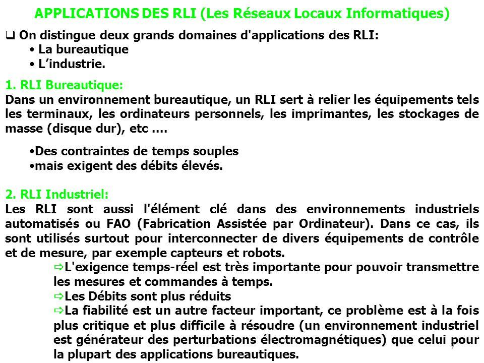 APPLICATIONS DES RLI (Les Réseaux Locaux Informatiques)